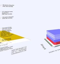 build llc diagram 01 [ 1600 x 755 Pixel ]