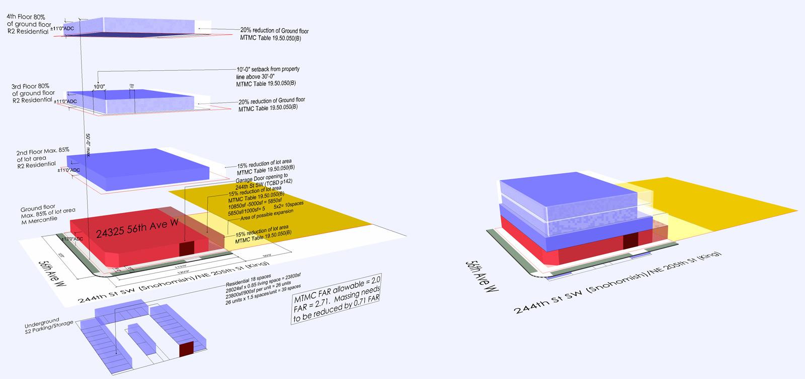 hight resolution of build llc diagram 01
