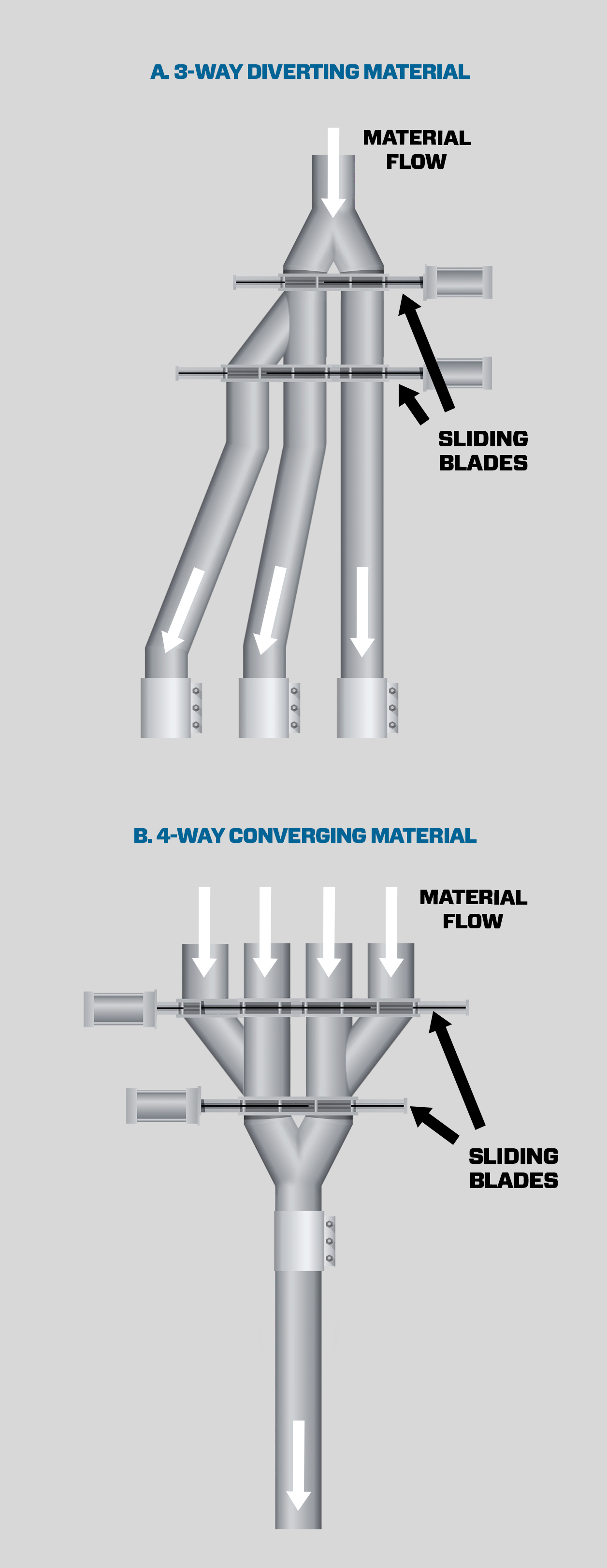 Vortex Factors To Consider When Selecting A Diverter