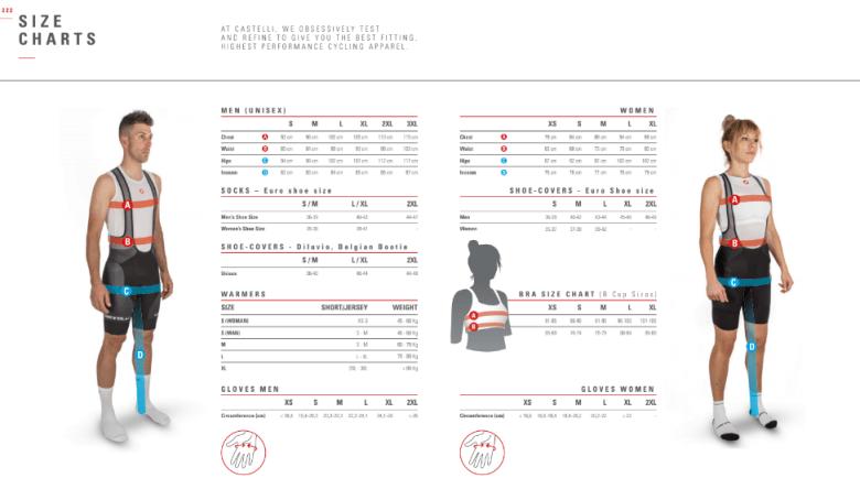 Castelli apparel sizing chart
