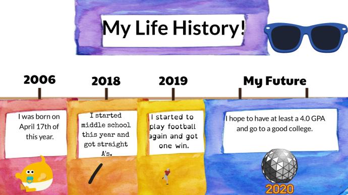 Student's Life History Timeline Buncee