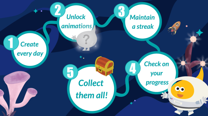 5 steps to bring gamification to your learning experience in Buncee