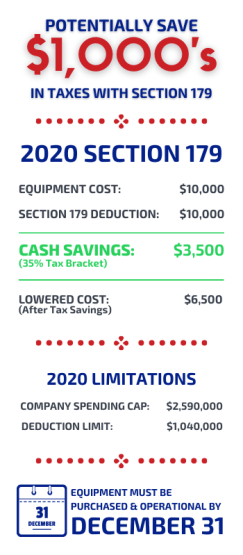 Potentially Save $1,000s In Taxes with Section 179 Deductions