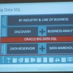 Big Data SQL par Oracle