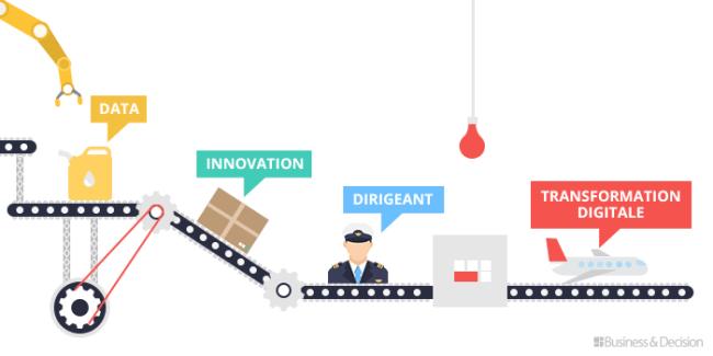 Les dirigeants sont les pilotes de ligne de la transformation digitale