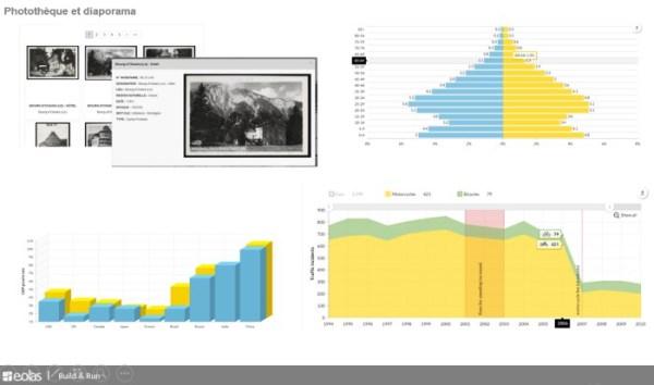 La Datavisualisation, une des démarches open data