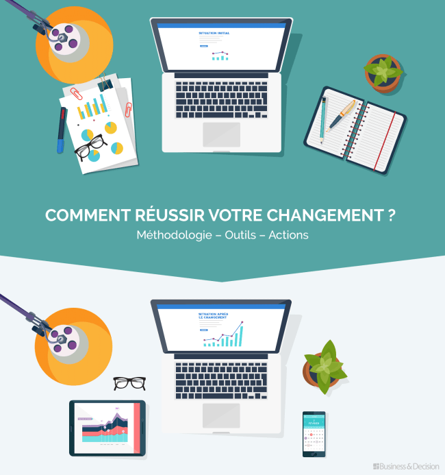 Transformation digitale : comment mesurer le changement ?