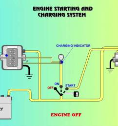 auto charging system diagram library of wiring diagram u2022 charging system diagram 2000 sable auto [ 1920 x 1080 Pixel ]