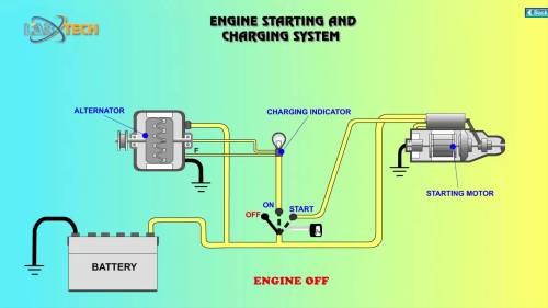 small resolution of auto charging system diagram library of wiring diagram u2022 charging system diagram 2000 sable auto