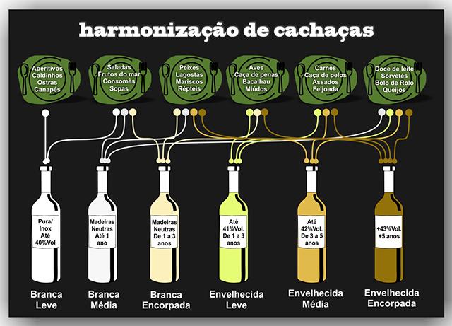 infografico_harmonização_640 (1)