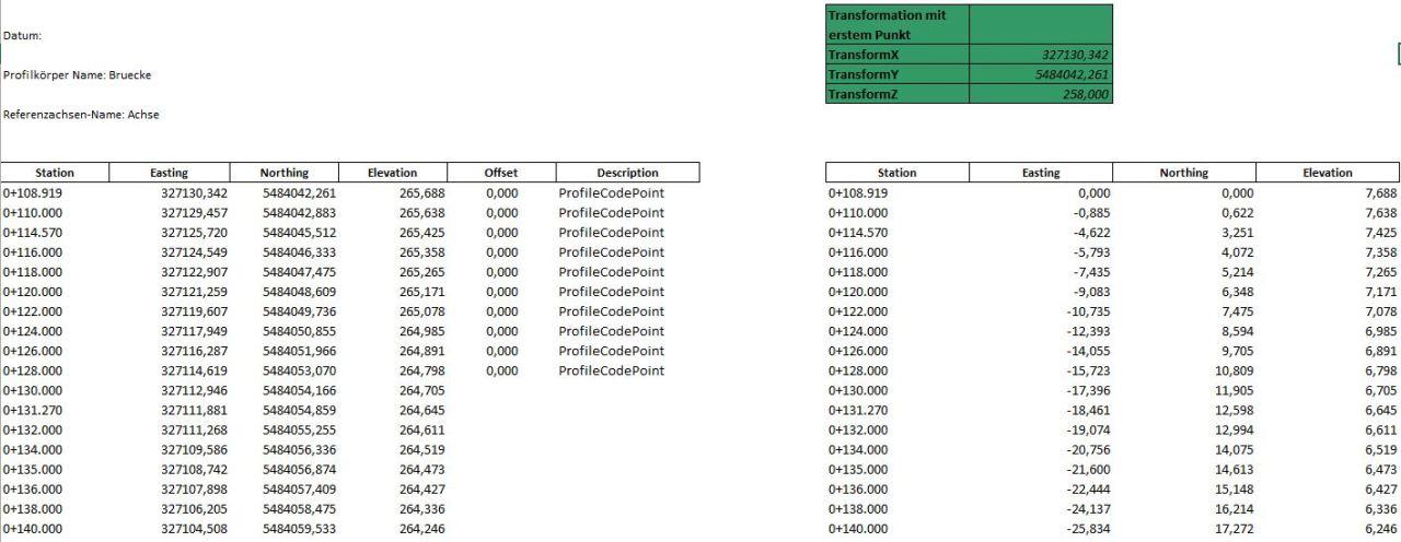 Brückenplanung mit Autodesk InfraWorks, Civil 3D, Dynamo und Revit -06_Ausgabe_Liste