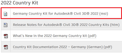 Country Kit 2022