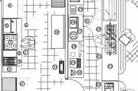 Endustriyel Mutfak Projesi