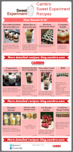 Cambro Sweet Experiment Infographic
