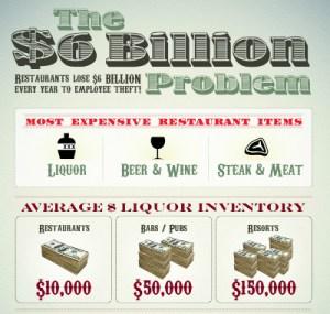 Cambro Infographic 6 BillionProblem
