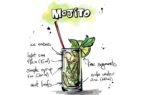 Mojito - Cambro Blog - Recipe