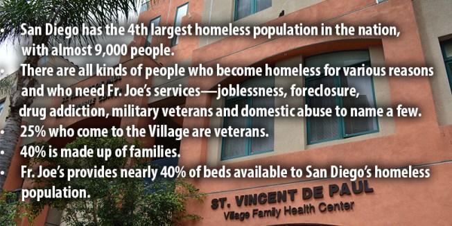Fr Joes Village stats - Cambro blog