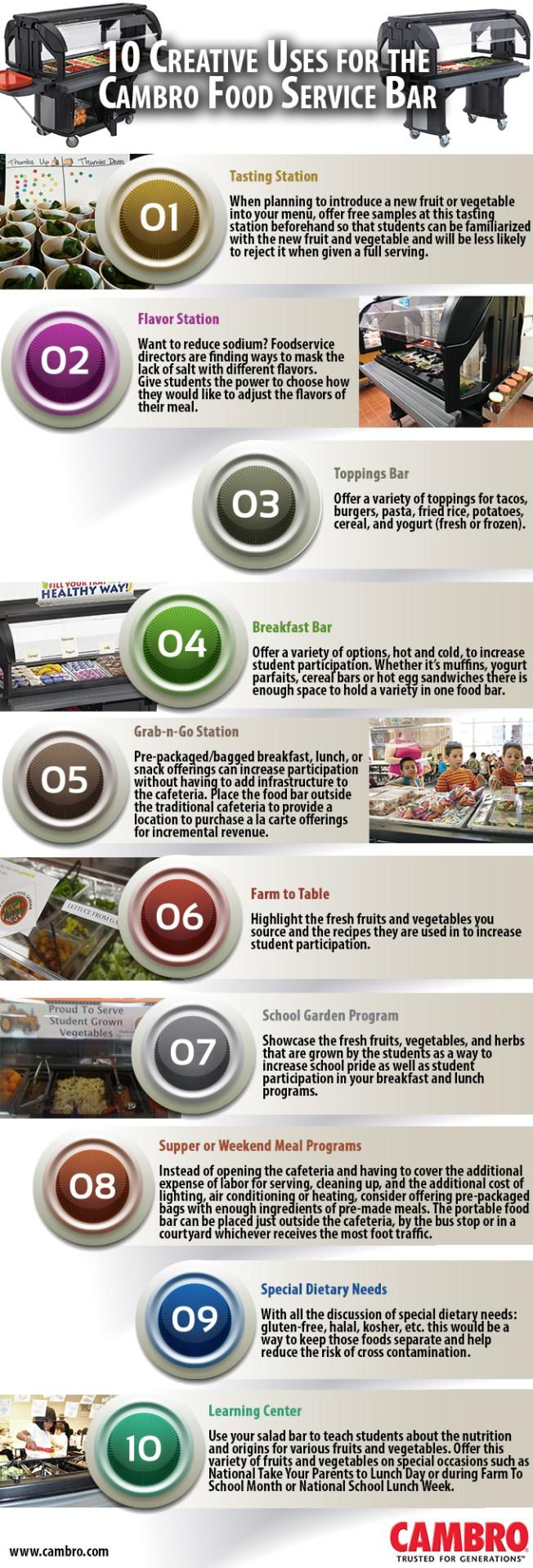Cambro Salad Bar - Cambro Blog - Infographic