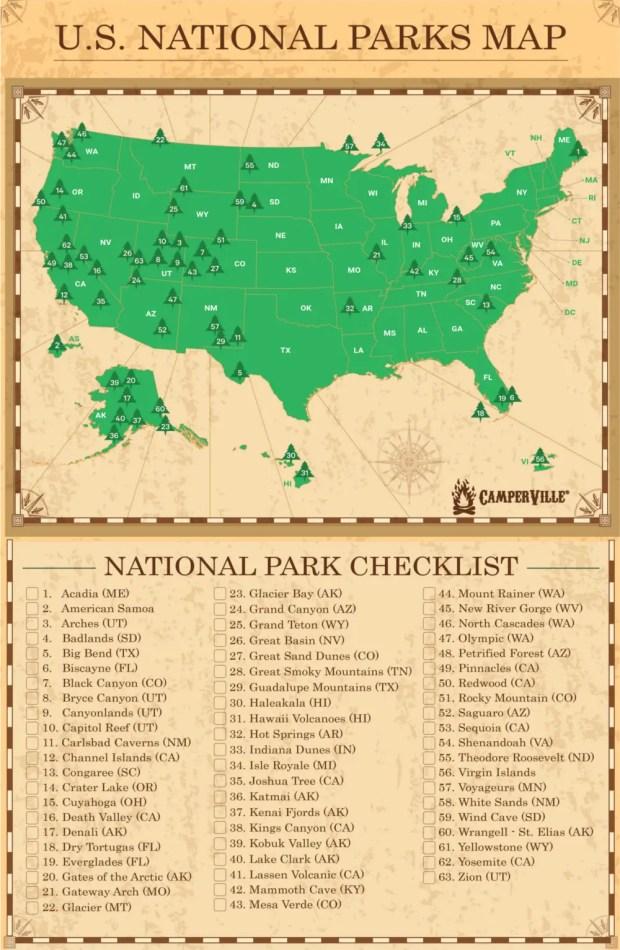 Free US National Park Checklist - Camperville