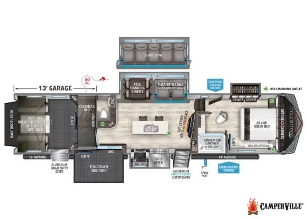 2021 Grand Design Momentum-399 Toy Hauler Travel Trailer - Inside Layout