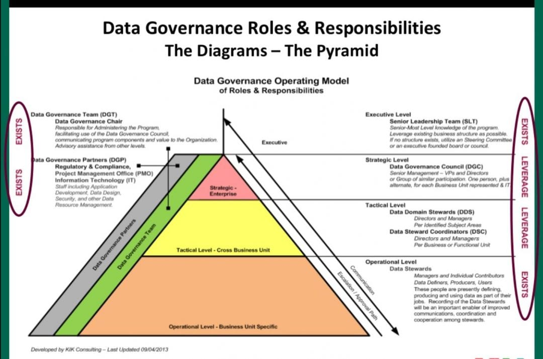 what is a network diagram and why it important compressor wiring data governance to your