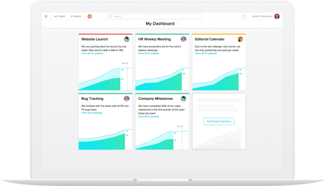 Project overview dashboard in Asana