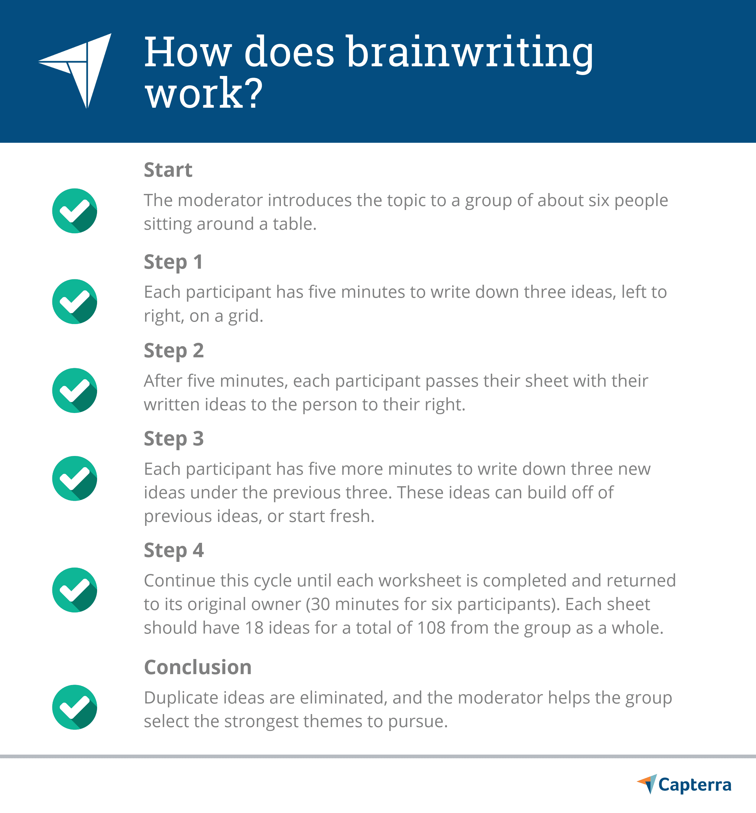 Brainwriting Vs Brainstorming It S Time To Make The Change