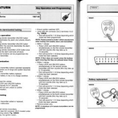 Ford Focus Mk1 Radio Wiring Diagram Discovery 2 Seat 2000 Saturn Sw Fuse Box Sl2 ~ Odicis