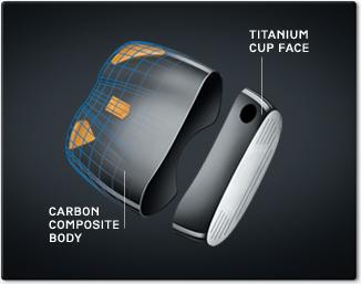 Callaway FT-iQ carbon fiber driver