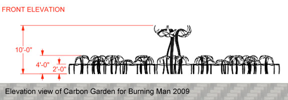 Elevation view of Carbon Garden for Burning Man 2009