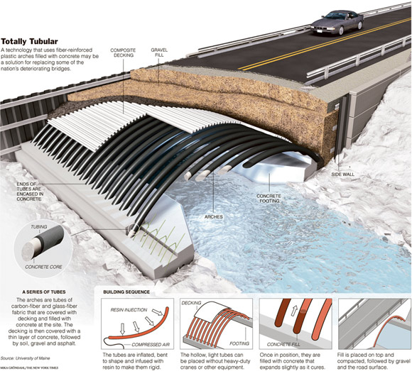 2-carbon-fiber-tube-bridge