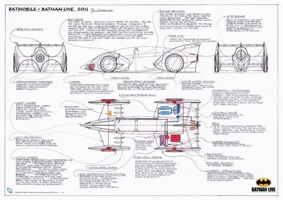 Batmobile blueprints