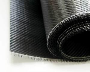 new thermoplastic textile prepreg