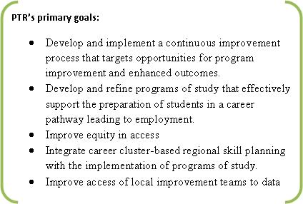 A Tool For Program Of Study Improvement Illinois 226