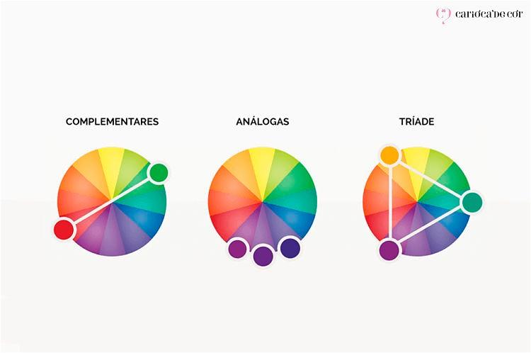 circuito cromatico cores complementares