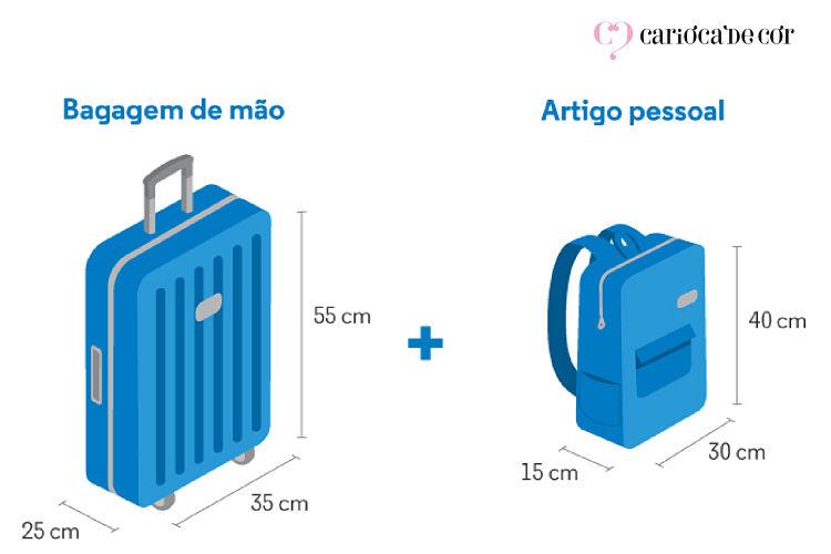 tamanho de mala ideal para viagem
