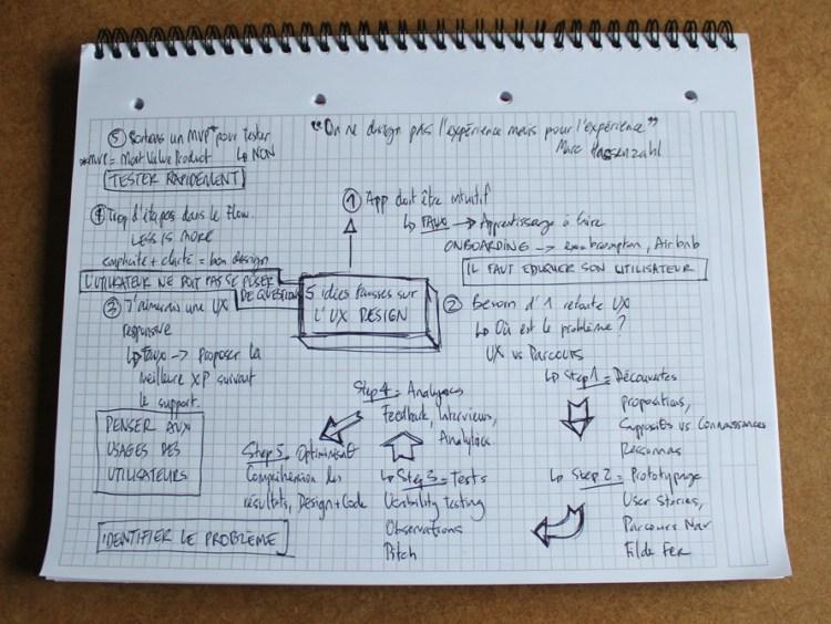 5 idées fausses sur l'UX design