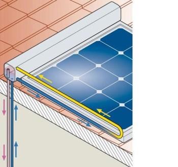 Sistema fototermico e agevolazioni fiscali - disegno di sistema fototermico