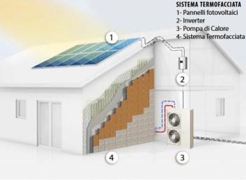 Sistema termofacciata alimentato da pompa di calore riduce consumi energetici