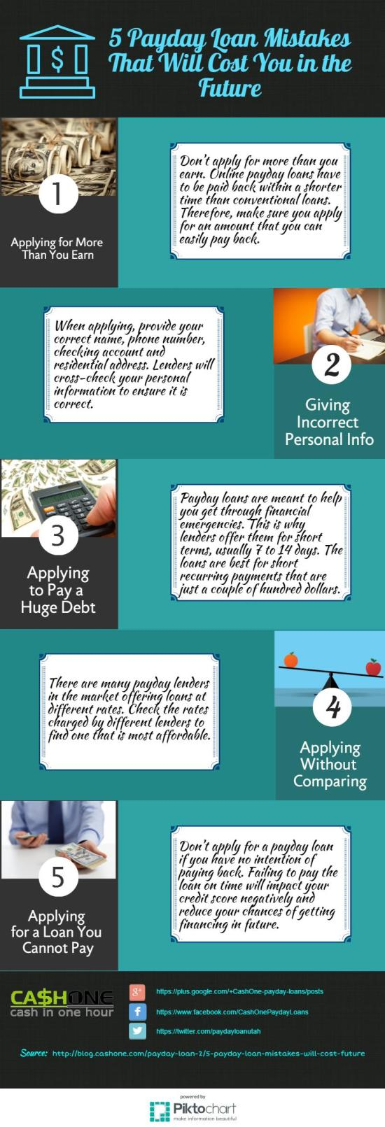 5 Payday Loan Mistakes