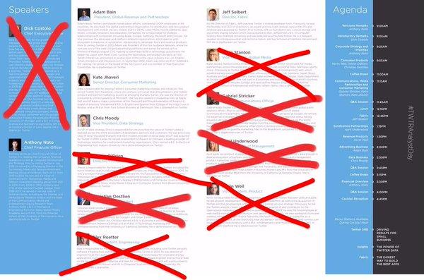 Twitter - executive list