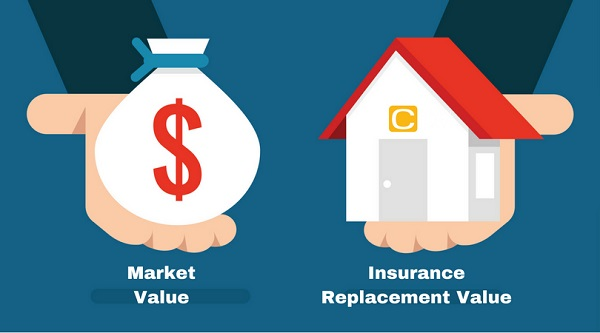 Replacement Cost Value Versus Market Value What S The Difference Central Insurance Companies