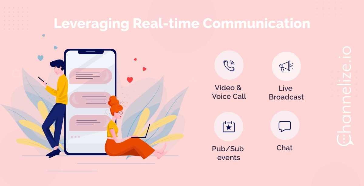 Types of Real-time Communication and their Use Cases