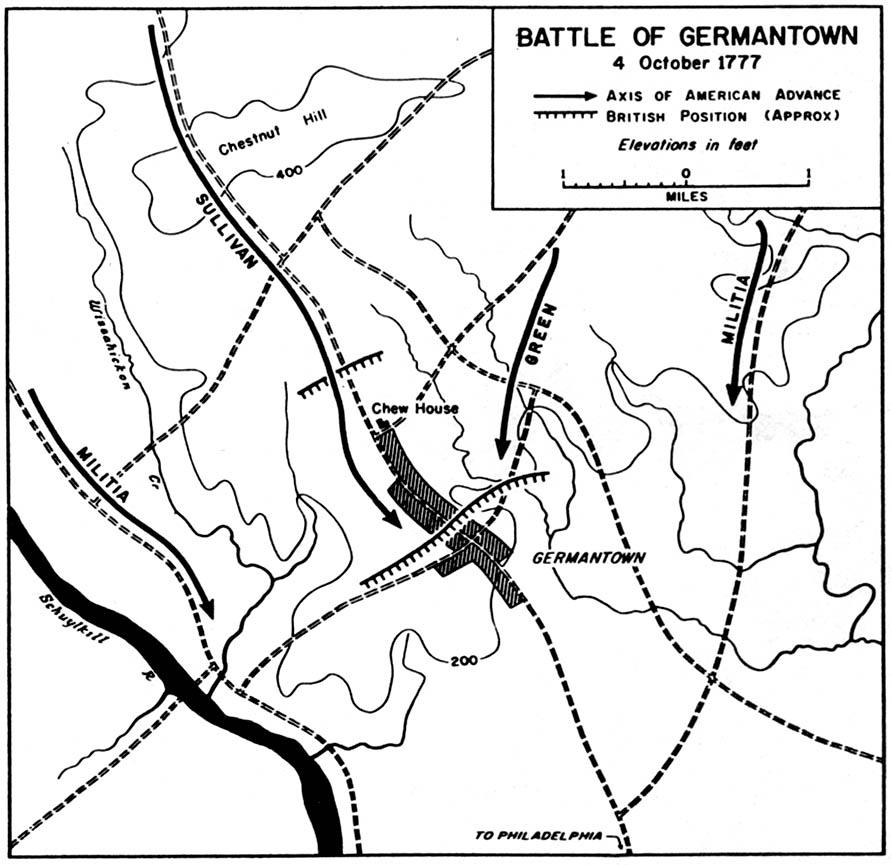 The Battle of Germantown Pennsylvania October 4, 1777
