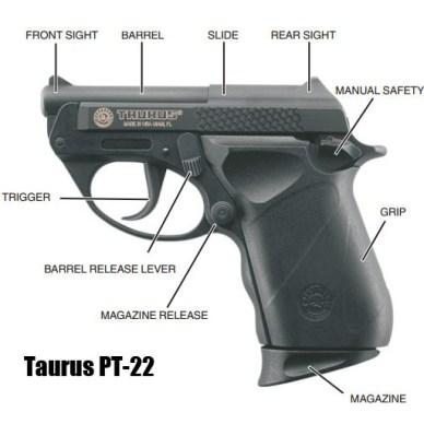 Taurus PT22