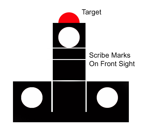 Illustration of a scribed target with black images and white circles.