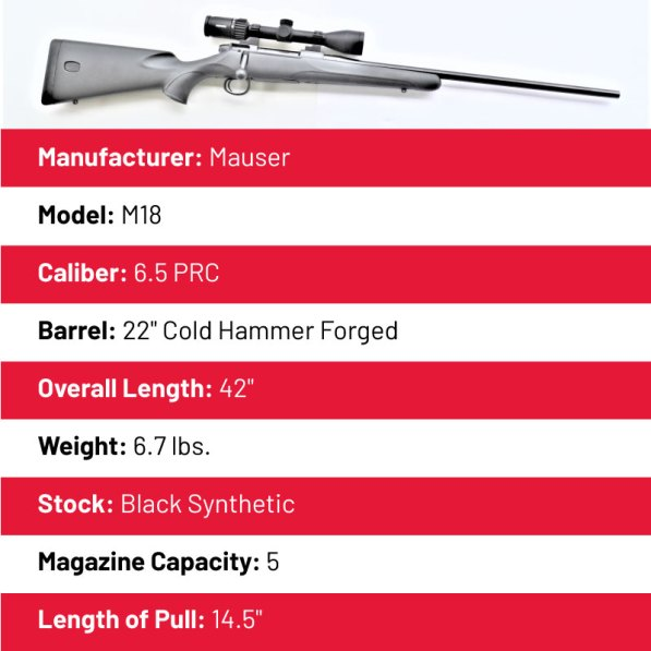 Mauser Rifle Specs and Features