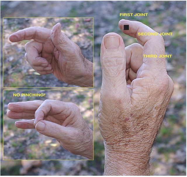 Trigger Mechanics Showing Hand Placements