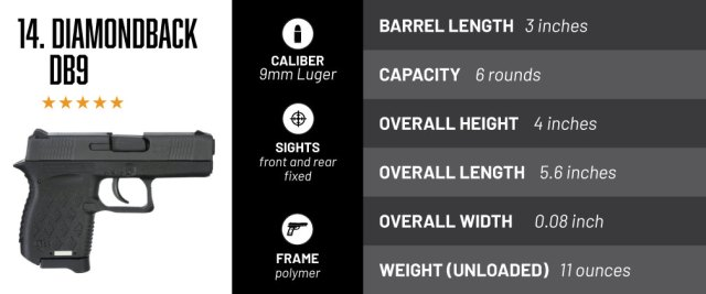 top concealable handguns - diamondback