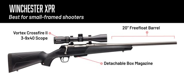 6.5 creedmoor rifles - winchester xpr